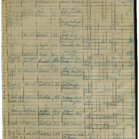 Freight and Waybill Record Page 9, 1933<br />