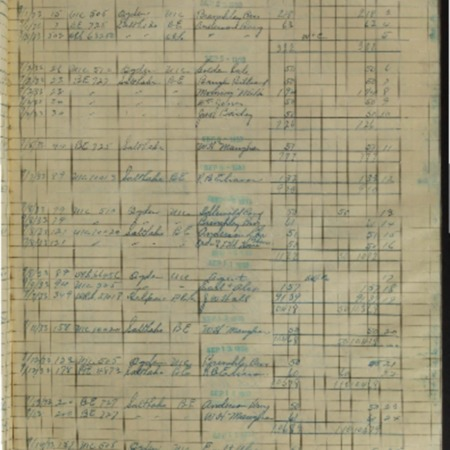 Freight and Waybill Record Page 13, 1933<br />