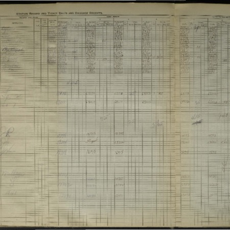 U.I.C. Mendon Station Ticket Sales and Baggage Receipts, August, 1923<br />