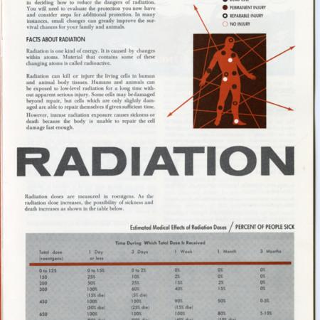 Radiation Levels