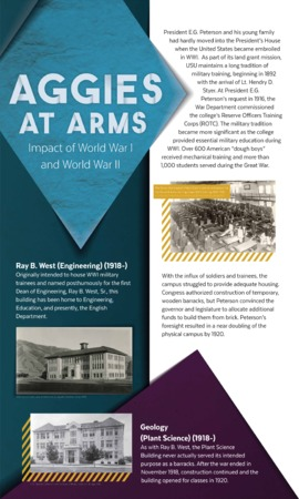 Aggies At Arms Graphic 1