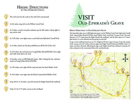 OldEphraimGraveMap.pdf