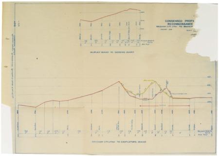 Railroad Reconnaissance Report, January 1928 Profile Map<br />